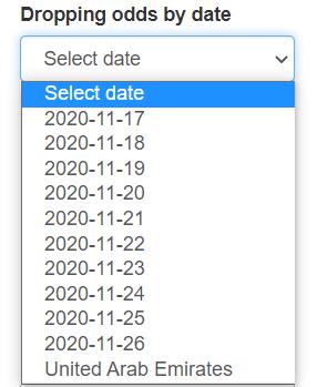 Odds-Scanner даты событий