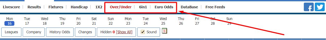 OverUnder и 6 in 1 Odds