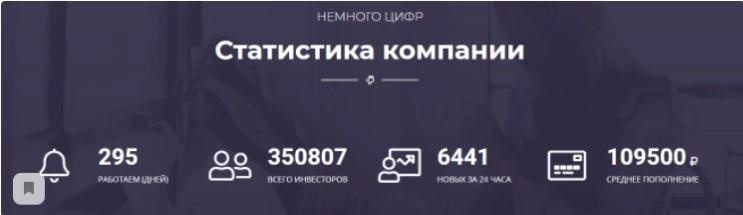 фтс статистика компании