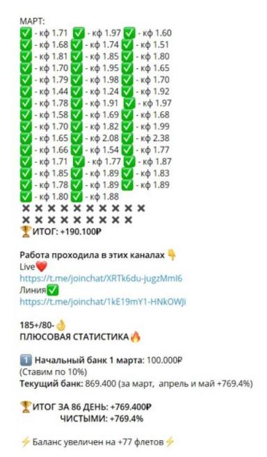 Статистика в Телеграмм Pharmsliv Empire