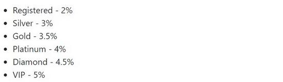 Minerix Bot в Телеграмм - проценты с партнерки