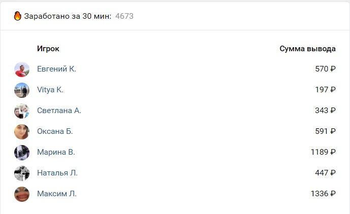 Список заработавших людей с Корона Бот ВКонтакте