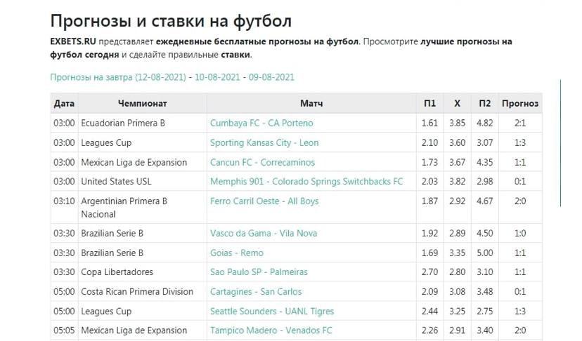 Сайт ExBets.ru - прогнозы и ставки на футбол