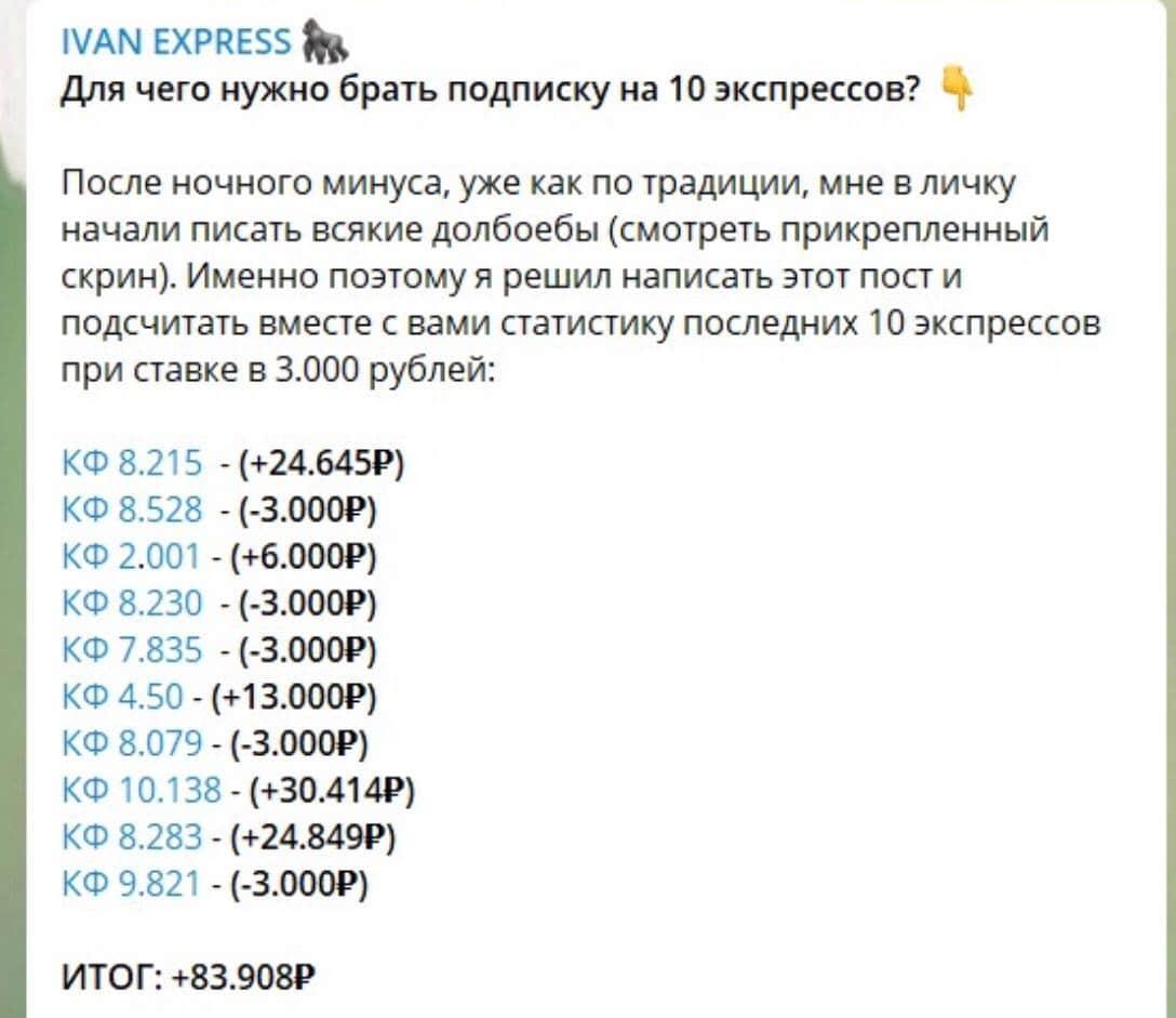 Статистика pervyii телеграмм