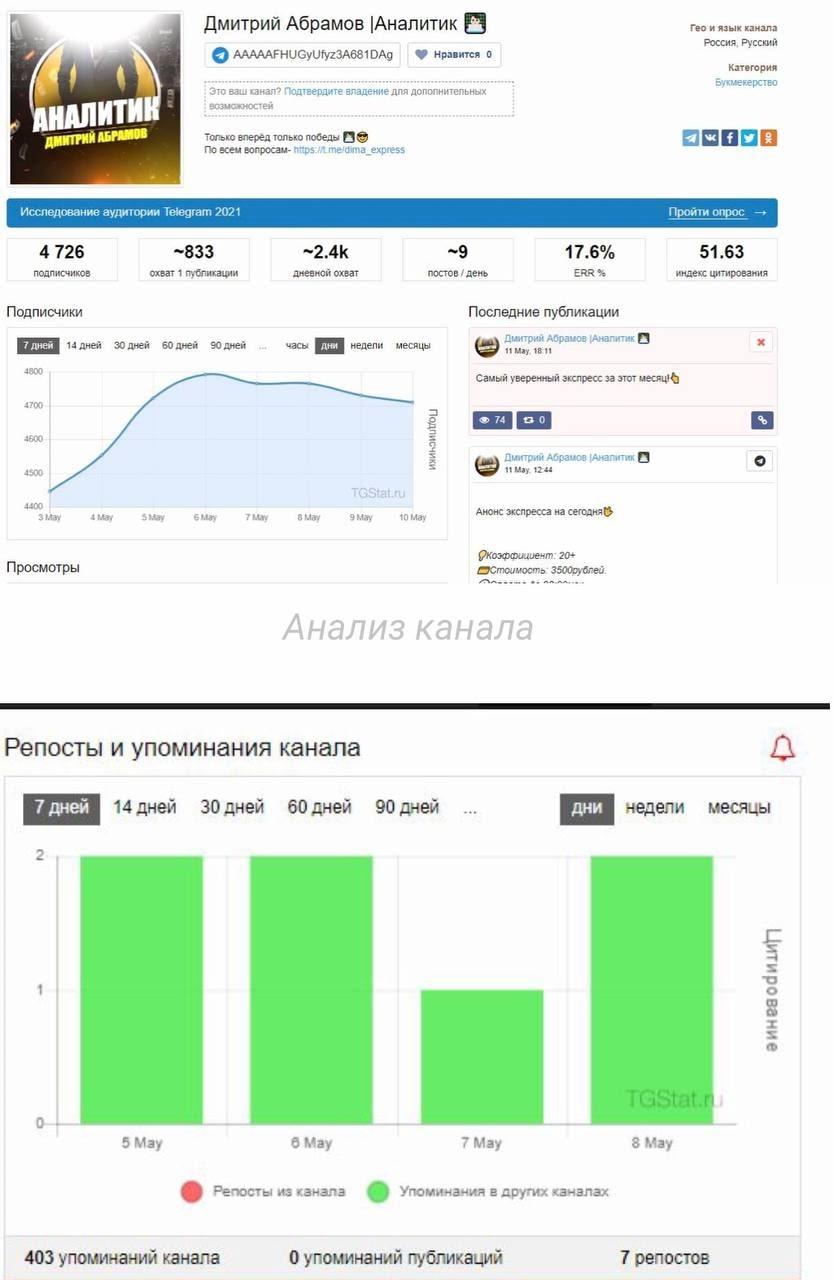 Дмитрий Абрамов - анализ канала