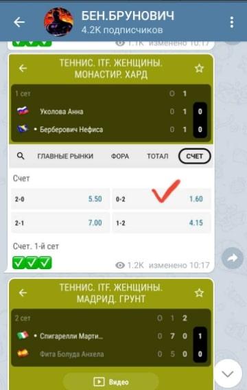 Бен Брунович - прогнозы на теннис